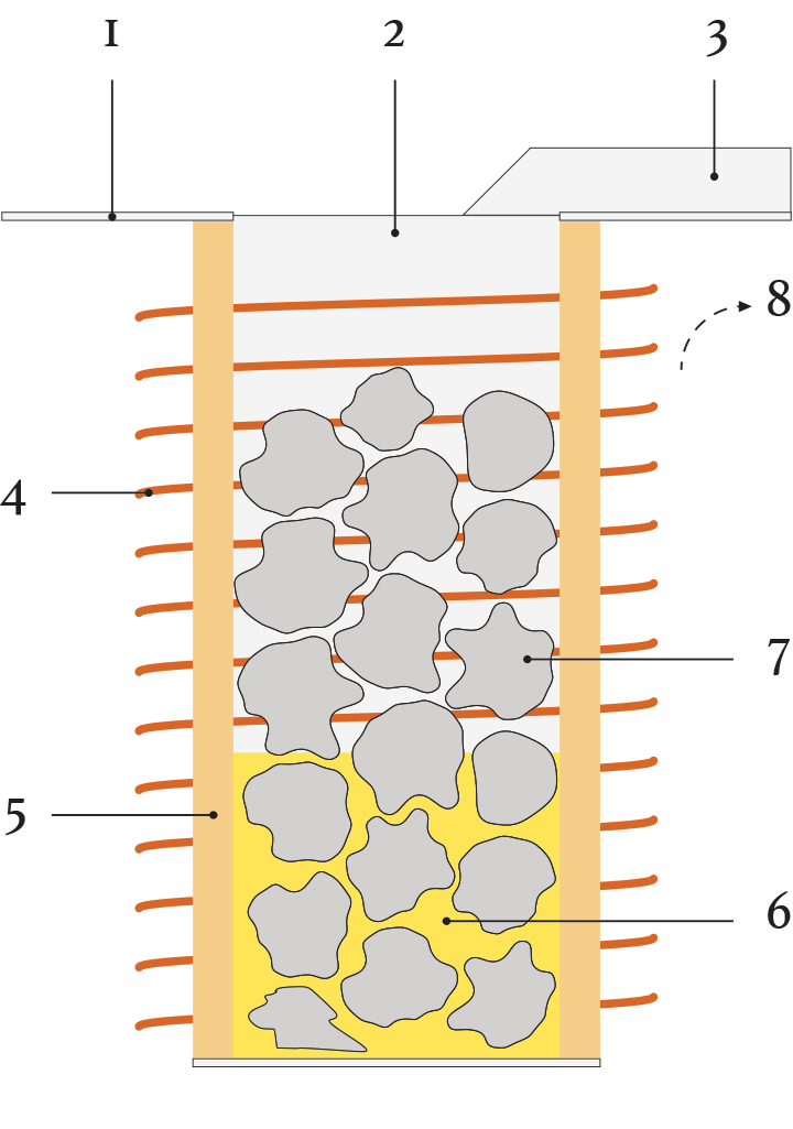 Electric Crucible diagram